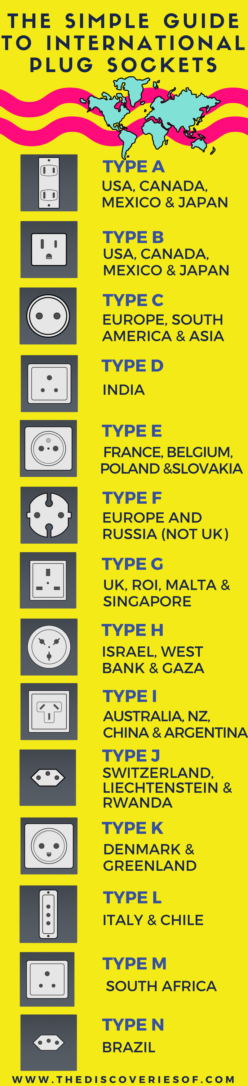 The Best Travel Adapters: Rated & Reviewed – The Discoveries Of